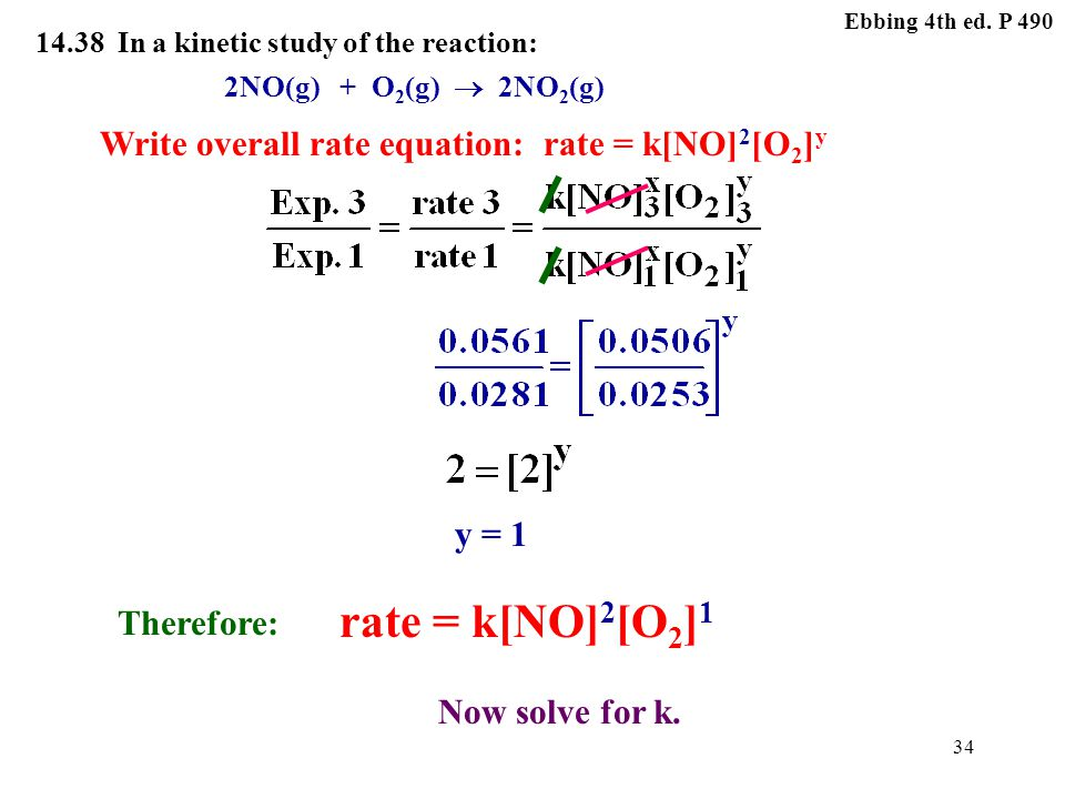 rate = k[NO]2[O2]1 Write overall rate equation: rate = k[NO]2[O2]y